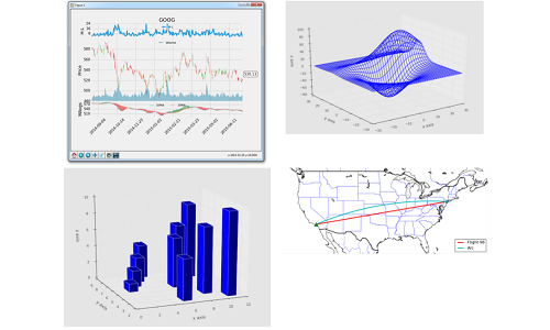 Thesis data analysis visualization python