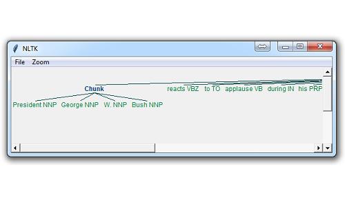 how to use element matplotlib in python program