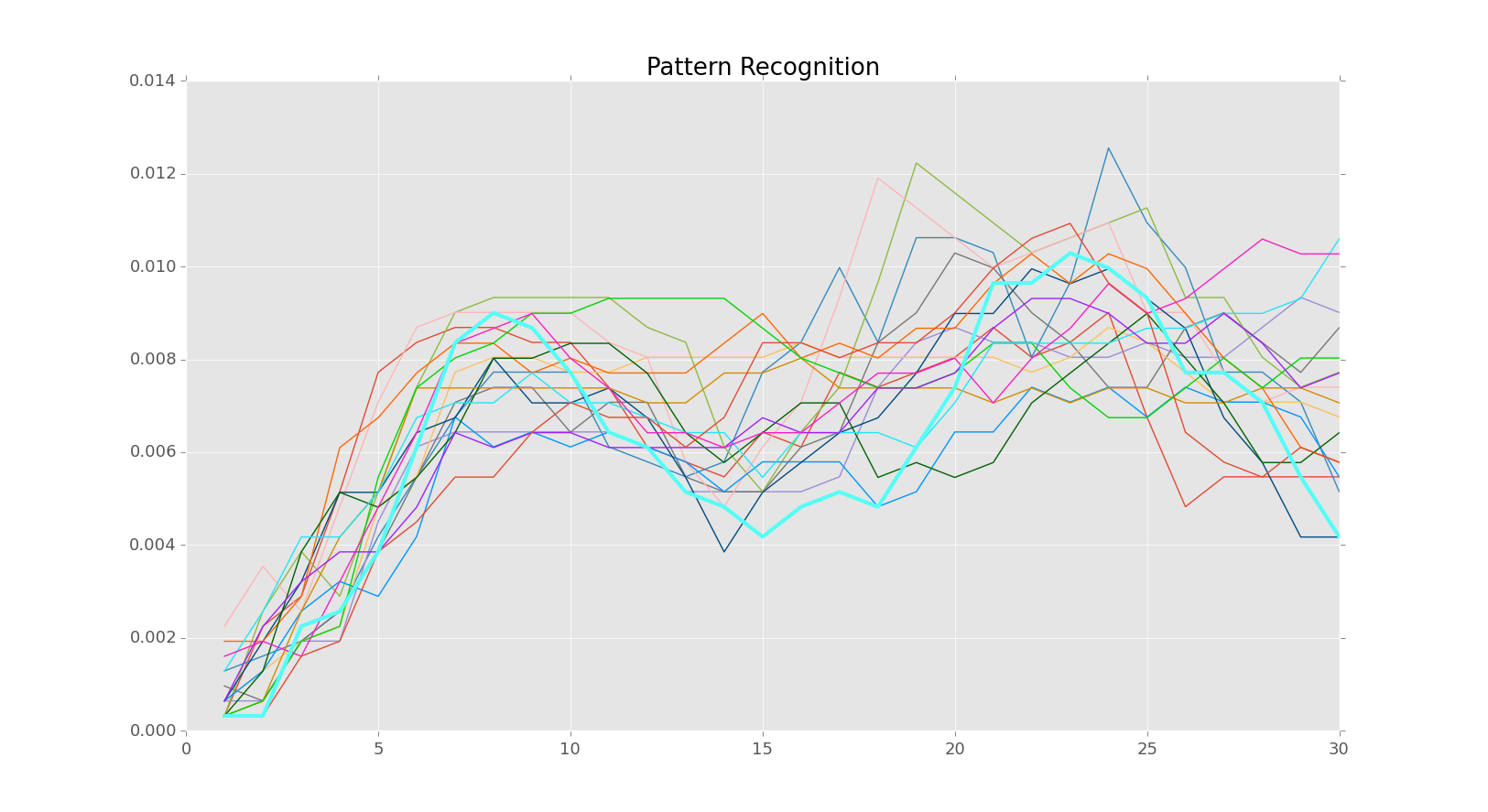 Index Of Staticimagesforex Pattern Recognition