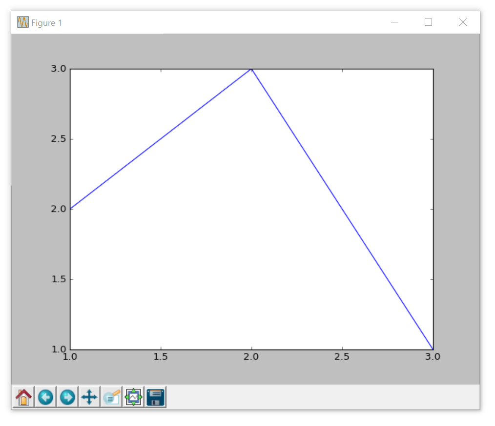 python string template - python programming tutorials