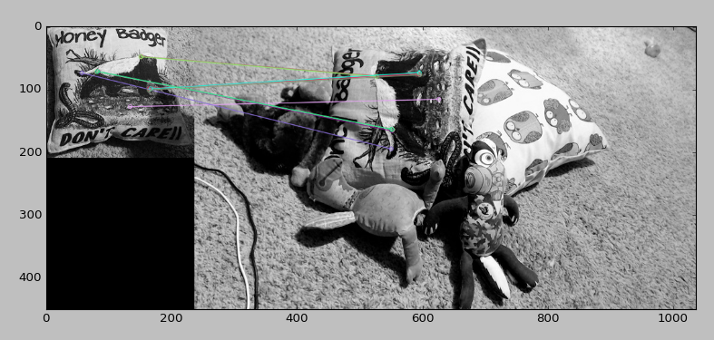 Index of staticimagesopencv opencv python feature matching tutorialg pronofoot35fo Images