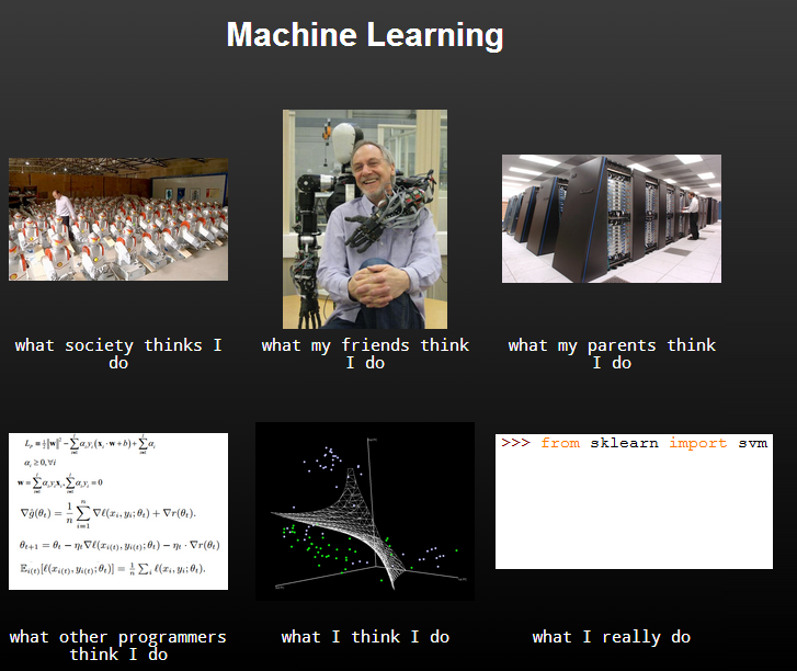 programming machine learning
